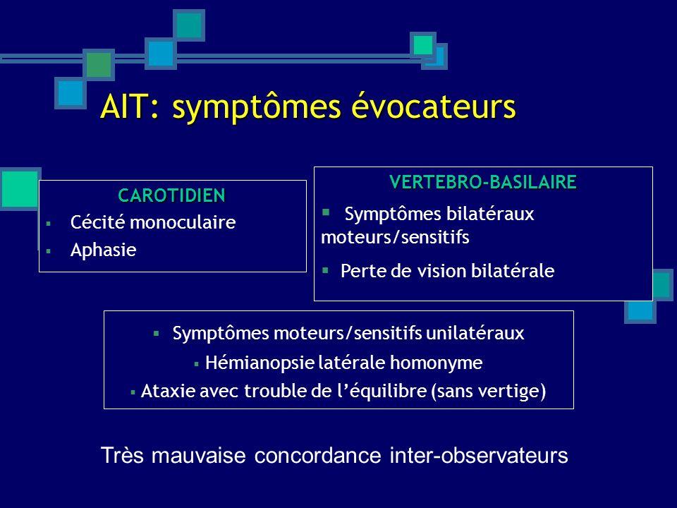 AIT: symptômes évocateurs CAROTIDIEN Cécité monoculaire Aphasie VERTEBRO-BASILAIRE Symptômes bilatéraux moteurs/sensitifs Perte de vision bilatérale S