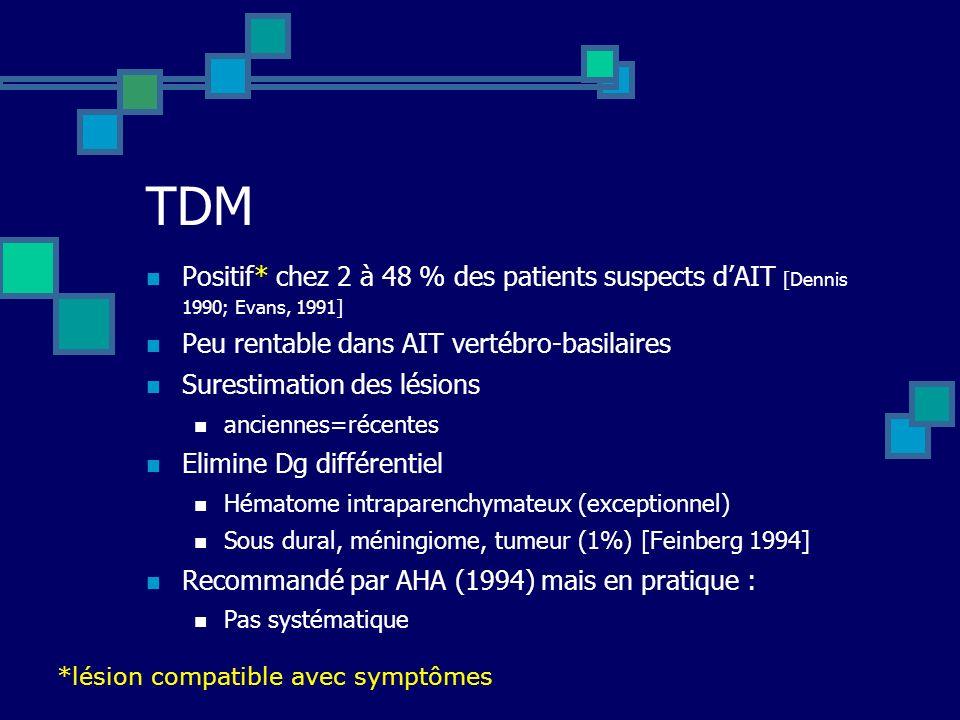 TDM Positif* chez 2 à 48 % des patients suspects dAIT [Dennis 1990; Evans, 1991] Peu rentable dans AIT vertébro-basilaires Surestimation des lésions a
