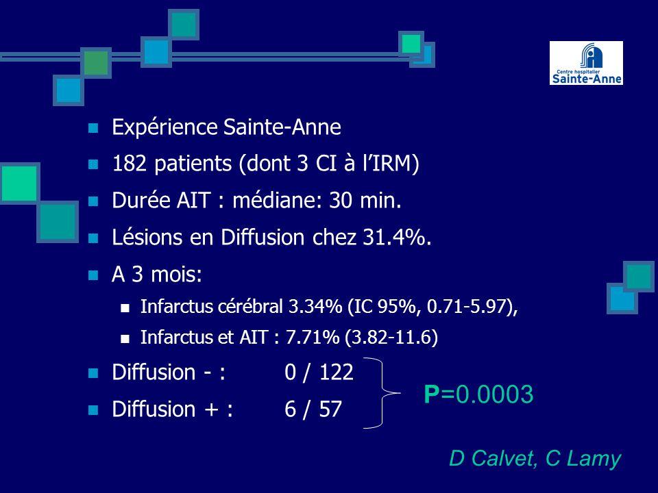 Expérience Sainte-Anne 182 patients (dont 3 CI à lIRM) Durée AIT : médiane: 30 min. Lésions en Diffusion chez 31.4%. A 3 mois: Infarctus cérébral 3.34