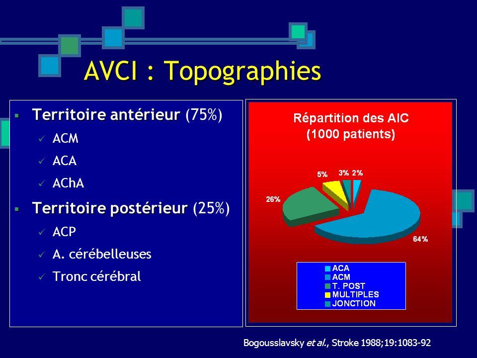 AVCI : Topographies Territoire antérieur Territoire antérieur (75%) ACM ACA AChA Territoire postérieur Territoire postérieur (25%) ACP A. cérébelleuse