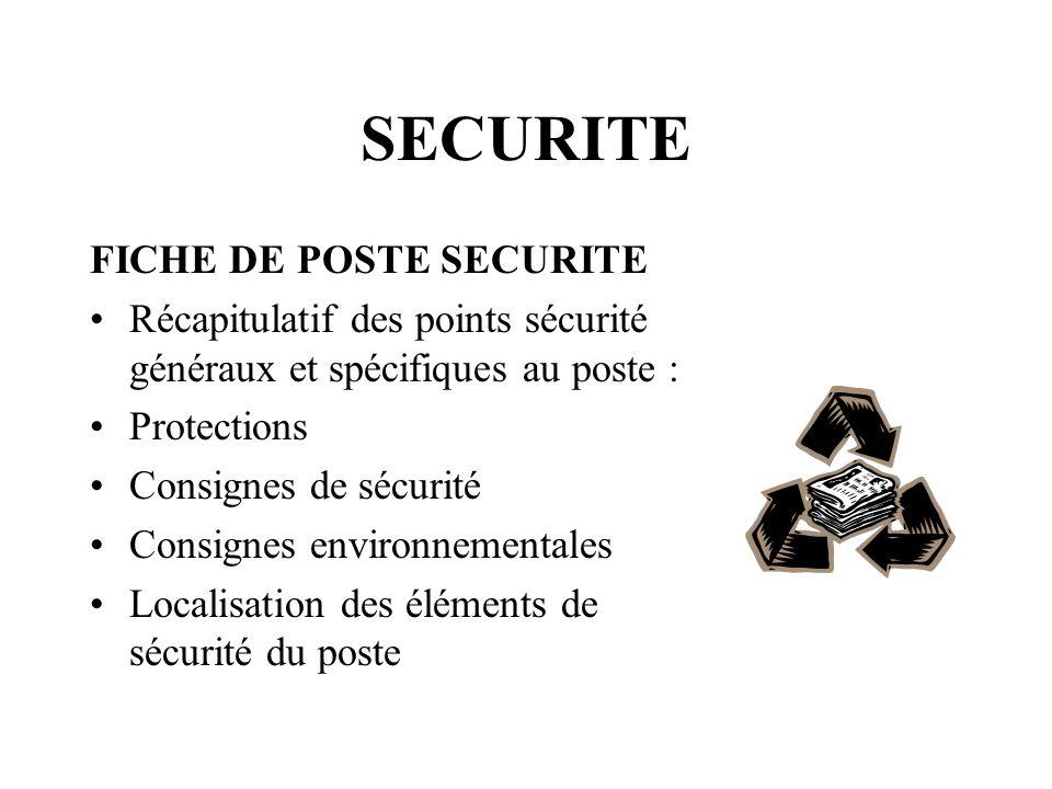 SECURITE FICHE DE POSTE SECURITE Récapitulatif des points sécurité généraux et spécifiques au poste : Protections Consignes de sécurité Consignes envi