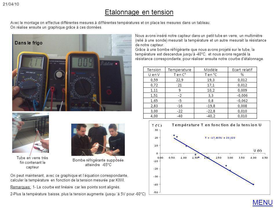 Avec le montage on effectue différentes mesures à différentes températures et on place les mesures dans un tableau. On réalise ensuite un graphique gr