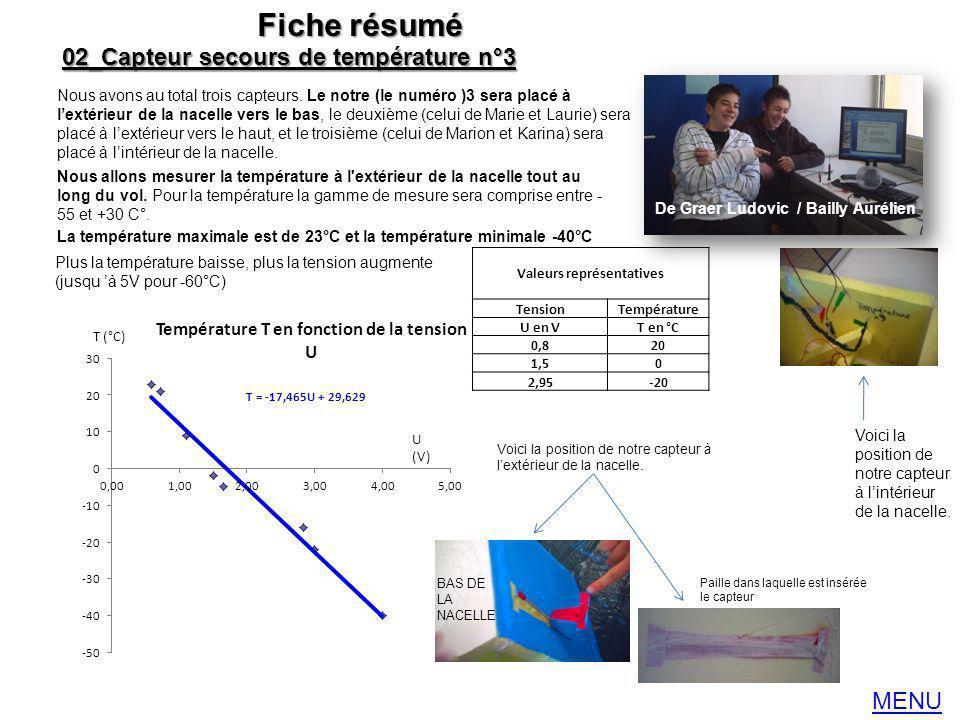 Valeurs représentatives TensionTempérature U en VT en °C 0,820 1,50 2,95-20 Nous avons au total trois capteurs. Le notre (le numéro )3 sera placé à le