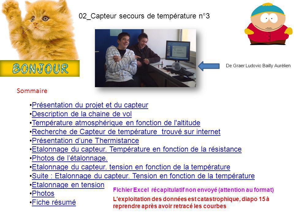 02_Capteur secours de température n°3 Présentation du projet et du capteur Description de la chaine de vol Température atmosphérique en fonction de l'