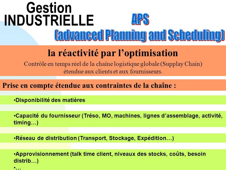 Gestion INDUSTRIELLE la réactivité par loptimisation Contrôle en temps réel de la chaîne logistique globale (Supplay Chain) étendue aux clients et aux