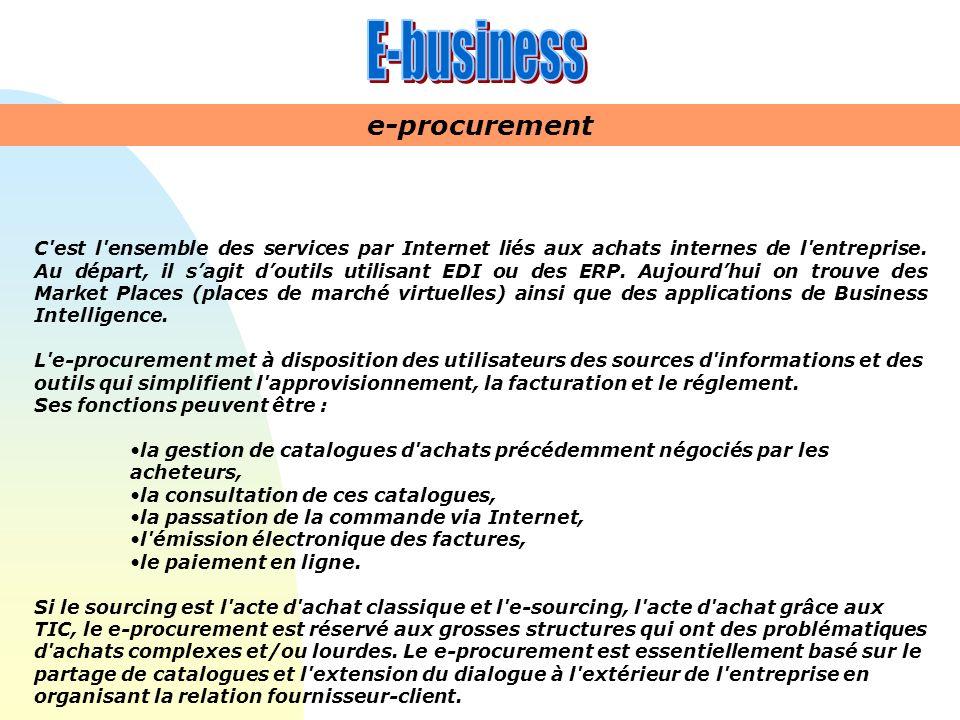 C'est l'ensemble des services par Internet liés aux achats internes de l'entreprise. Au départ, il sagit doutils utilisant EDI ou des ERP. Aujourdhui