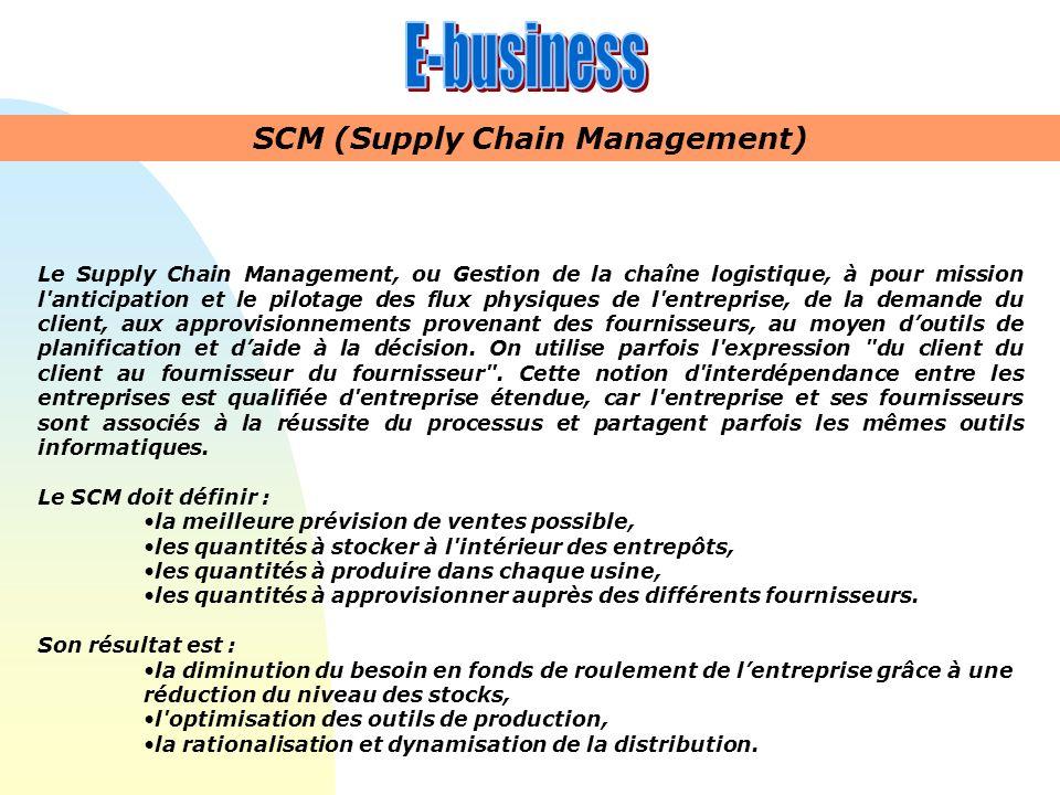 Le Supply Chain Management, ou Gestion de la chaîne logistique, à pour mission l'anticipation et le pilotage des flux physiques de l'entreprise, de la