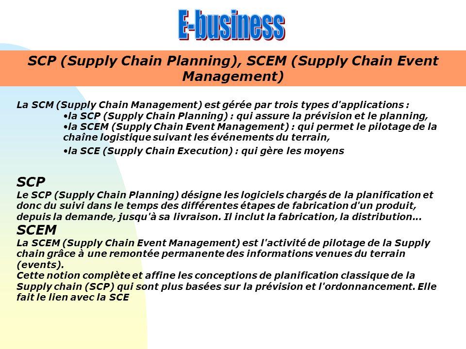 La SCM (Supply Chain Management) est gérée par trois types d'applications : la SCP (Supply Chain Planning) : qui assure la prévision et le planning, l