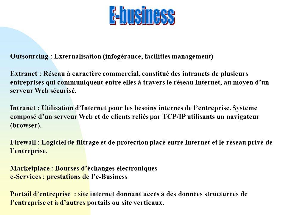 Outsourcing : Externalisation (infogérance, facilities management) Extranet : Réseau à caractère commercial, constitué des intranets de plusieurs entr