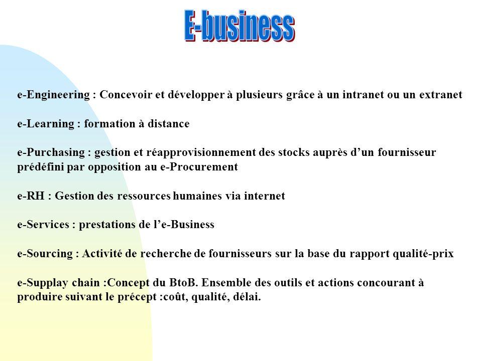 e-Engineering : Concevoir et développer à plusieurs grâce à un intranet ou un extranet e-Learning : formation à distance e-Purchasing : gestion et réa