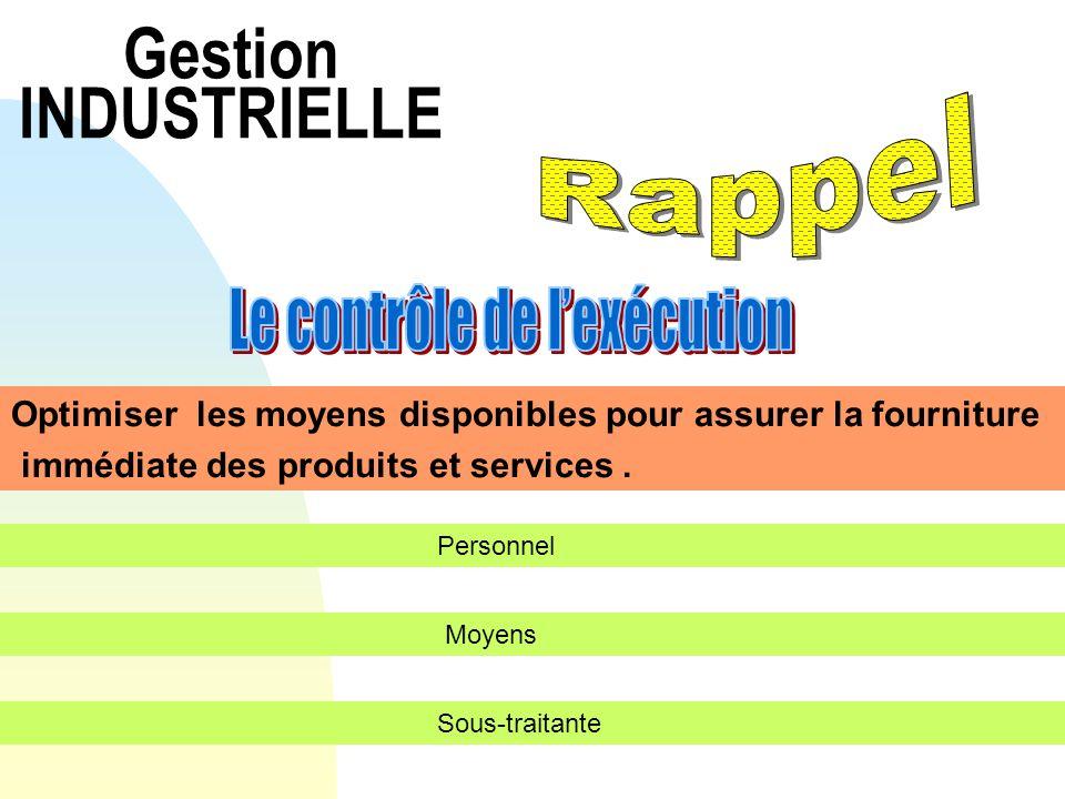 Gestion INDUSTRIELLE OPERATIONNELLEJours TACTIQUESemaines STRATEGIEMois/années EXECUTION Temps réel