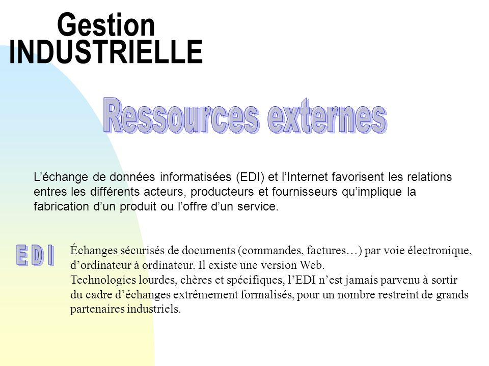 Gestion INDUSTRIELLE Léchange de données informatisées (EDI) et lInternet favorisent les relations entres les différents acteurs, producteurs et fourn