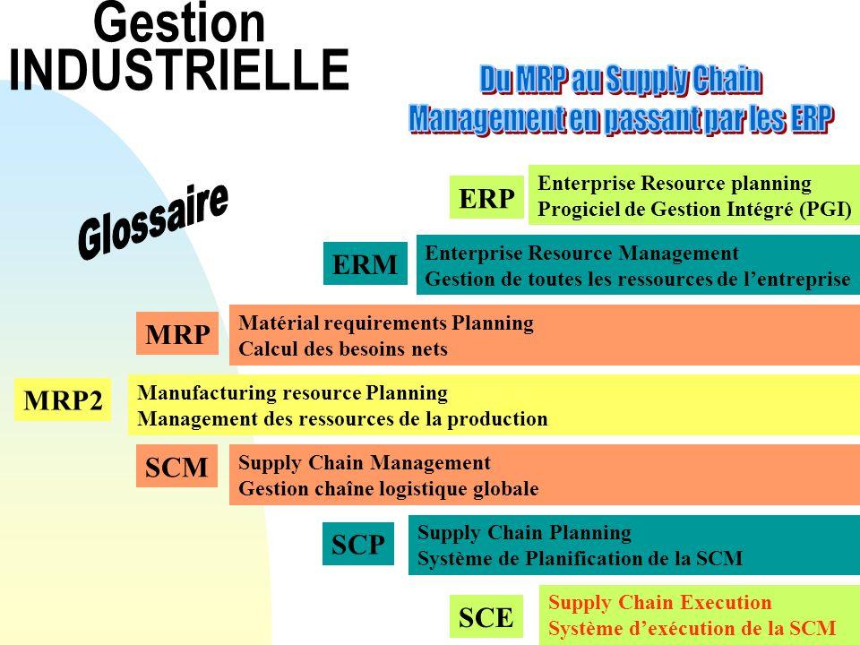 Gestion INDUSTRIELLE ERP Enterprise Resource planning Progiciel de Gestion Intégré (PGI) ERM Enterprise Resource Management Gestion de toutes les ress