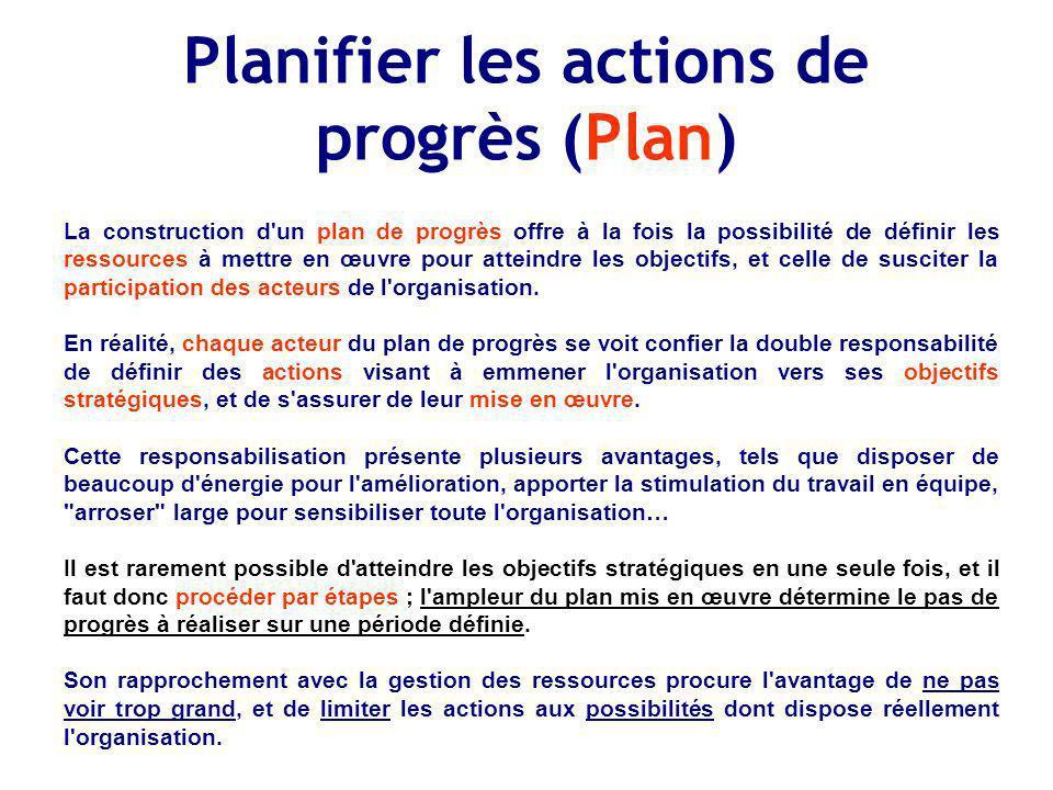 Planifier les actions de progrès (Plan) La construction d'un plan de progrès offre à la fois la possibilité de définir les ressources à mettre en œuvr