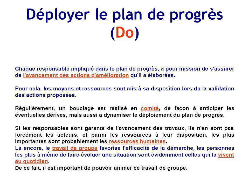 Déployer le plan de progrès (Do) Chaque responsable impliqué dans le plan de progrès, a pour mission de s'assurer de l'avancement des actions d'amélio