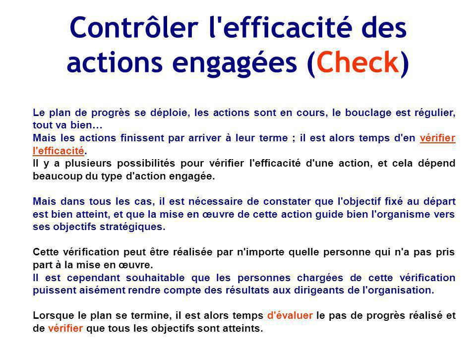 Contrôler l'efficacité des actions engagées (Check) Le plan de progrès se déploie, les actions sont en cours, le bouclage est régulier, tout va bien…