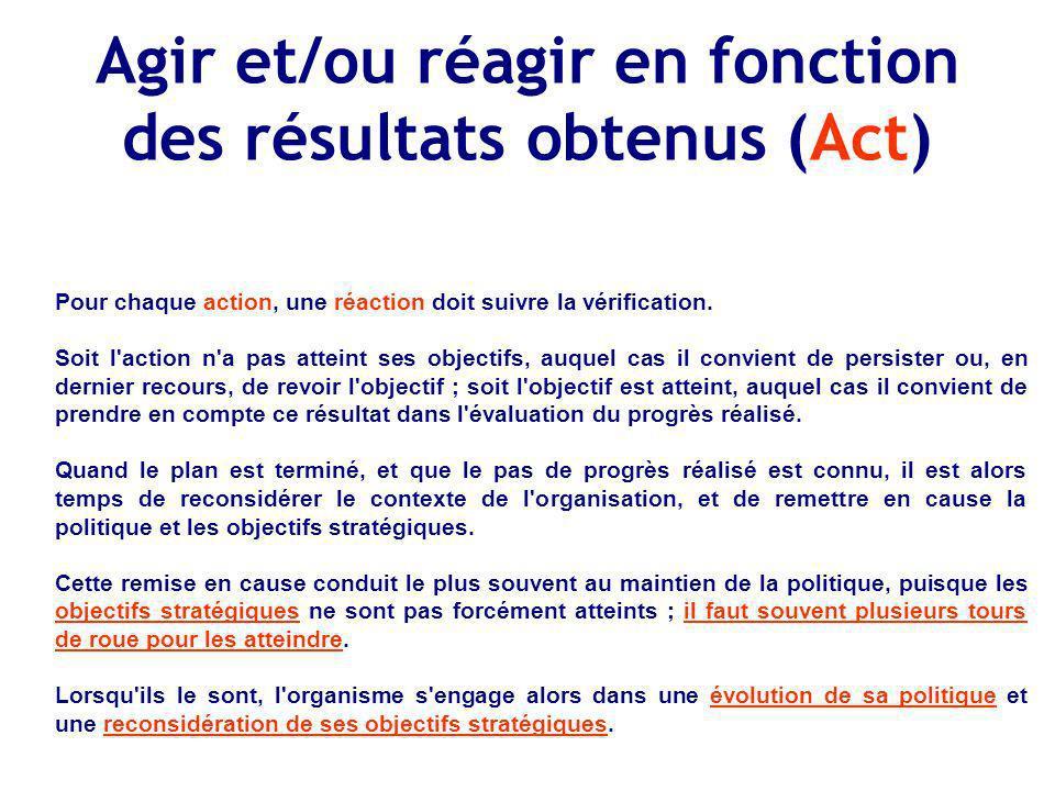 Agir et/ou réagir en fonction des résultats obtenus (Act) Pour chaque action, une réaction doit suivre la vérification. Soit l'action n'a pas atteint
