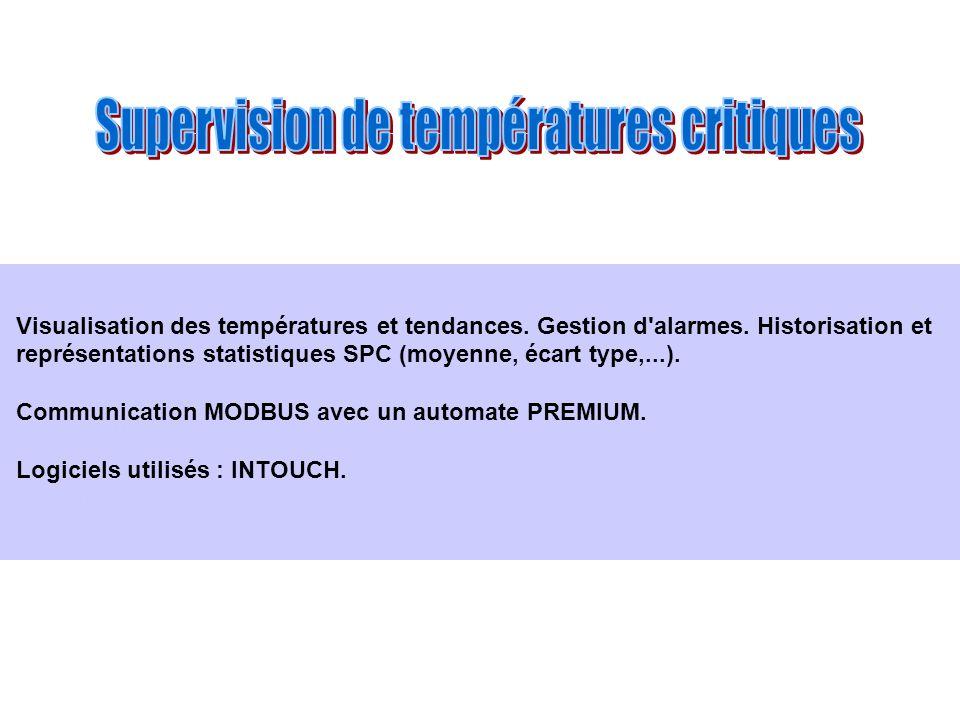 Visualisation des températures et tendances. Gestion d'alarmes. Historisation et représentations statistiques SPC (moyenne, écart type,...). Communica