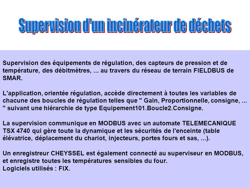 Supervision des équipements de régulation, des capteurs de pression et de température, des débitmètres,... au travers du réseau de terrain FIELDBUS de