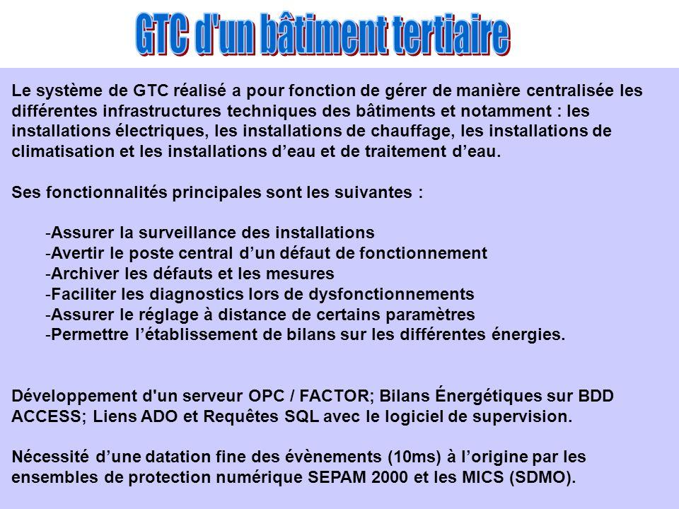 Le système de GTC réalisé a pour fonction de gérer de manière centralisée les différentes infrastructures techniques des bâtiments et notamment : les