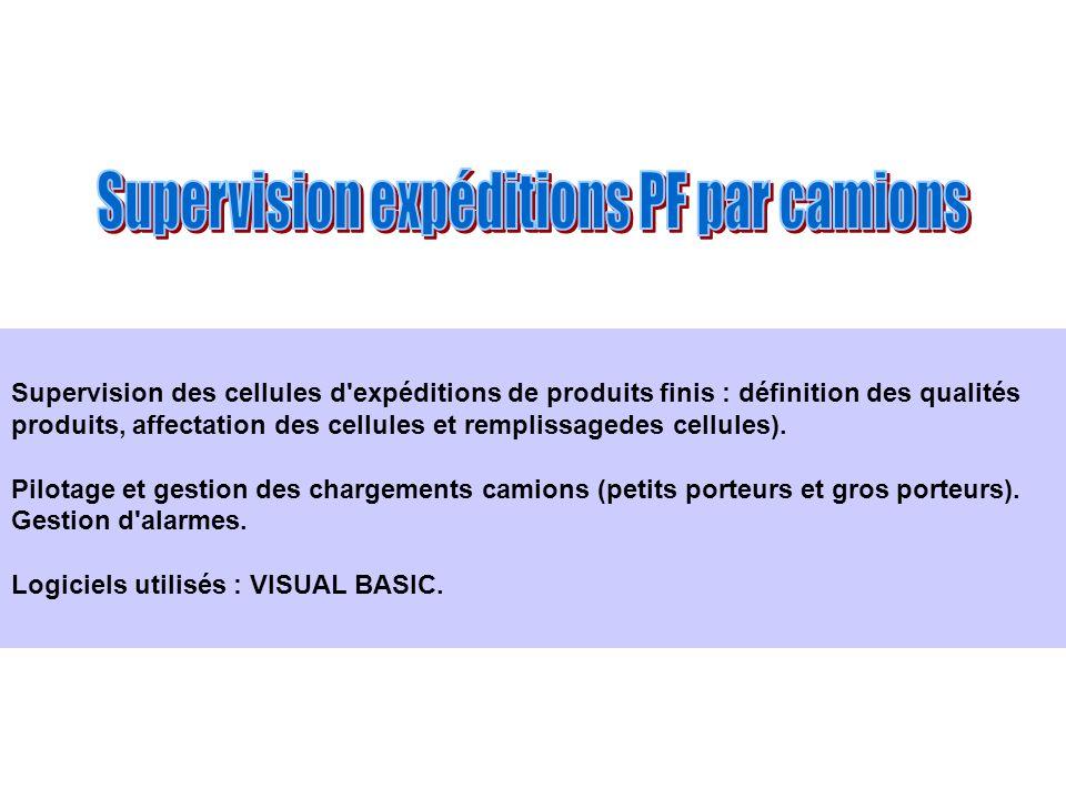 Supervision des cellules d'expéditions de produits finis : définition des qualités produits, affectation des cellules et remplissagedes cellules). Pil