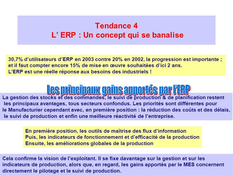 Tendance 4 L ERP : Un concept qui se banalise Cela confirme la vision de lexploitant. Il se fixe davantage sur la gestion et sur les indicateurs de pr