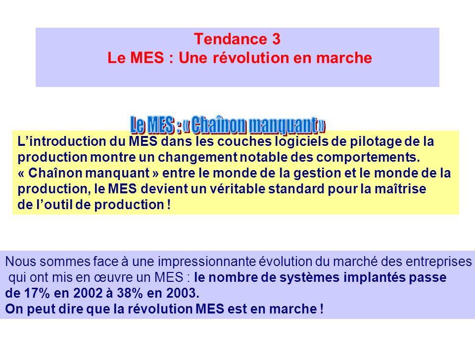 Tendance 3 Le MES : Une révolution en marche La décision de mettre en œuvre un MES est à 70% une « décision interne » pour maîtriser et améliorer la production.