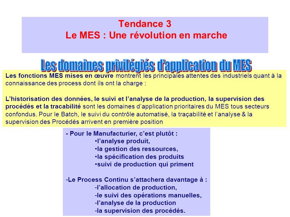 Tendance 3 Le MES : Une révolution en marche Les fonctions MES mises en œuvre montrent les principales attentes des industriels quant à la connaissanc
