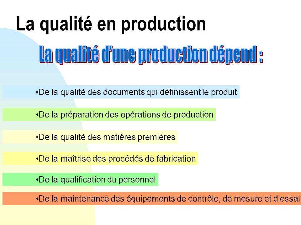 La qualité en production De la qualité des documents qui définissent le produit De la préparation des opérations de production De la qualité des matiè
