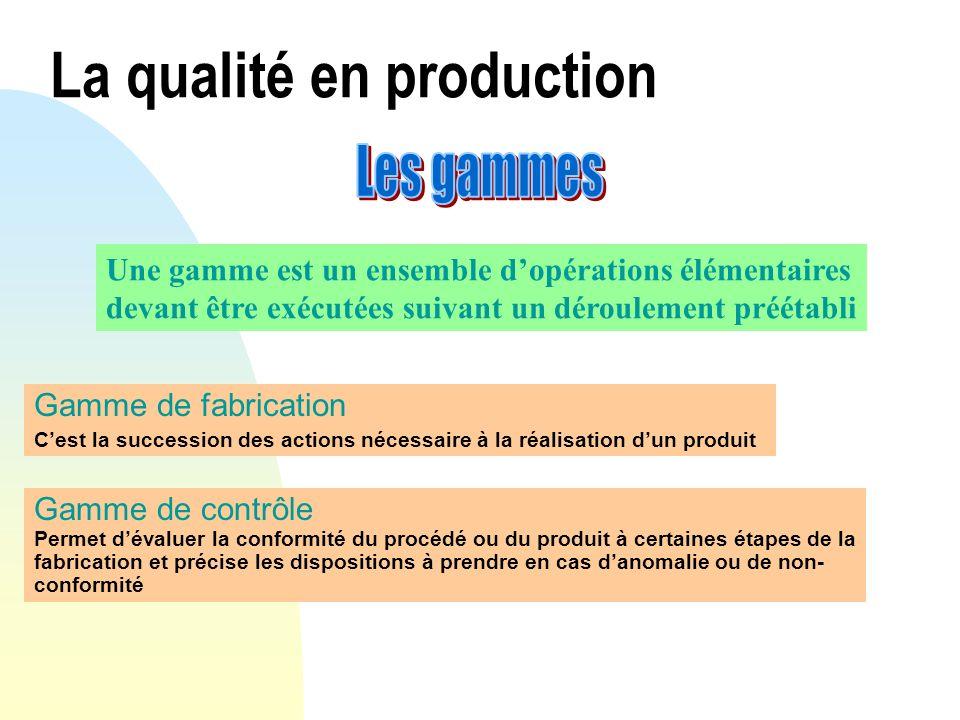 Gamme de fabrication Cest la succession des actions nécessaire à la réalisation dun produit Une gamme est un ensemble dopérations élémentaires devant