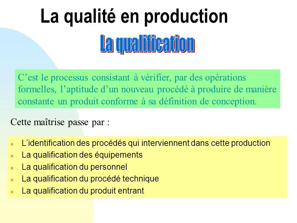 n Lidentification des procédés qui interviennent dans cette production n La qualification des équipements n La qualification du personnel n La qualifi