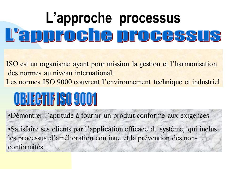 Lapproche processus ISO est un organisme ayant pour mission la gestion et lharmonisation des normes au niveau international. Les normes ISO 9000 couvr