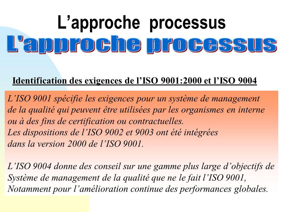 Lapproche processus Identification des exigences de lISO 9001:2000 et lISO 9004 LISO 9001 spécifie les exigences pour un système de management de la q