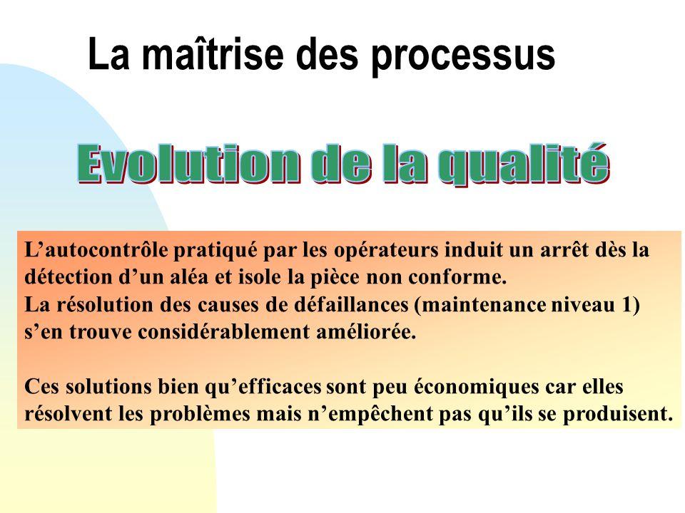 La maîtrise des processus Lautocontrôle pratiqué par les opérateurs induit un arrêt dès la détection dun aléa et isole la pièce non conforme. La résol
