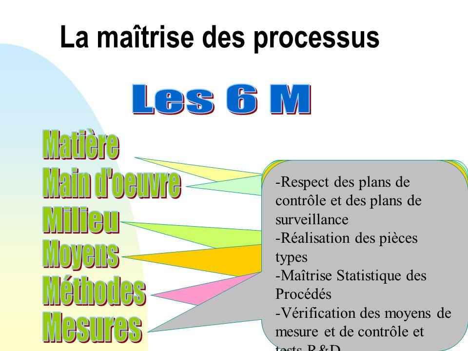 - Contrôle à la réception -Démarche Assurance Qualité Produit (AQF) fournisseurs - Formation générale au poste -Habilitations Qualité - Respect des rè