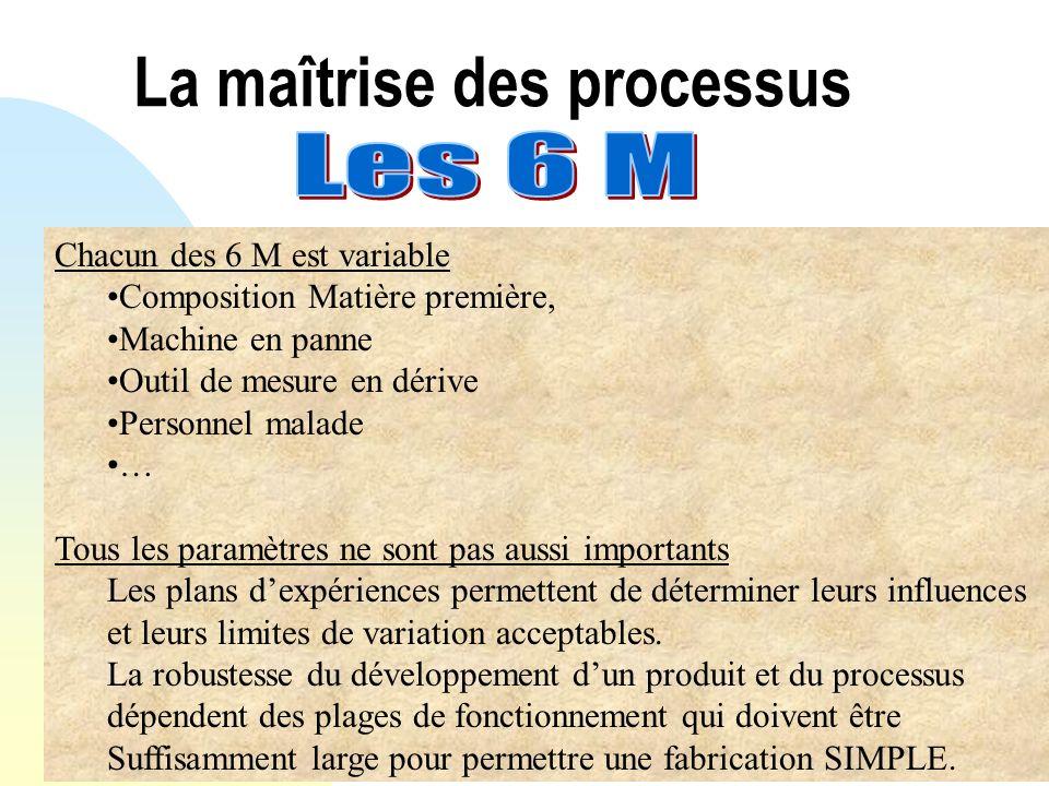 La maîtrise des processus Chacun des 6 M est variable Composition Matière première, Machine en panne Outil de mesure en dérive Personnel malade … Tous