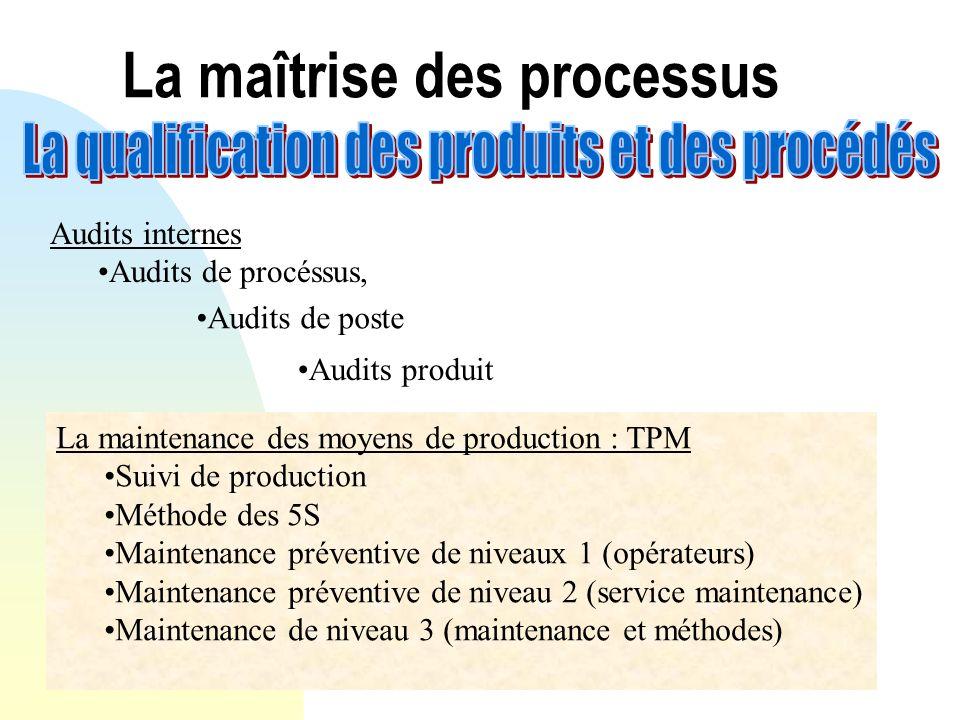 La maîtrise des processus Audits internes Audits de procéssus, La maintenance des moyens de production : TPM Suivi de production Méthode des 5S Mainte