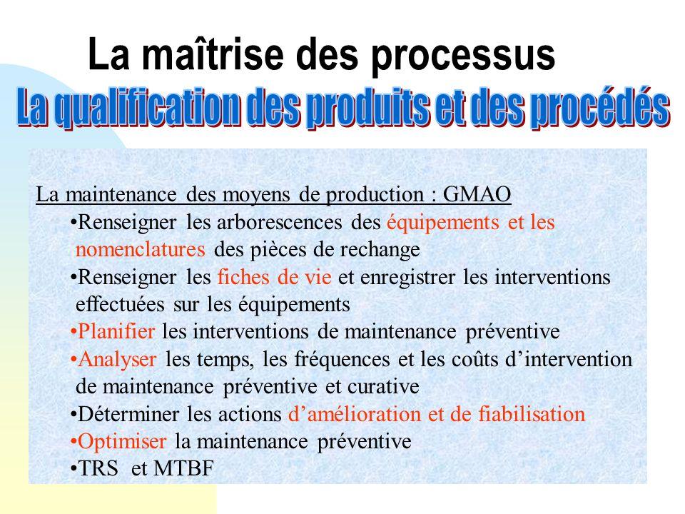 La maîtrise des processus La maintenance des moyens de production : GMAO Renseigner les arborescences des équipements et les nomenclatures des pièces