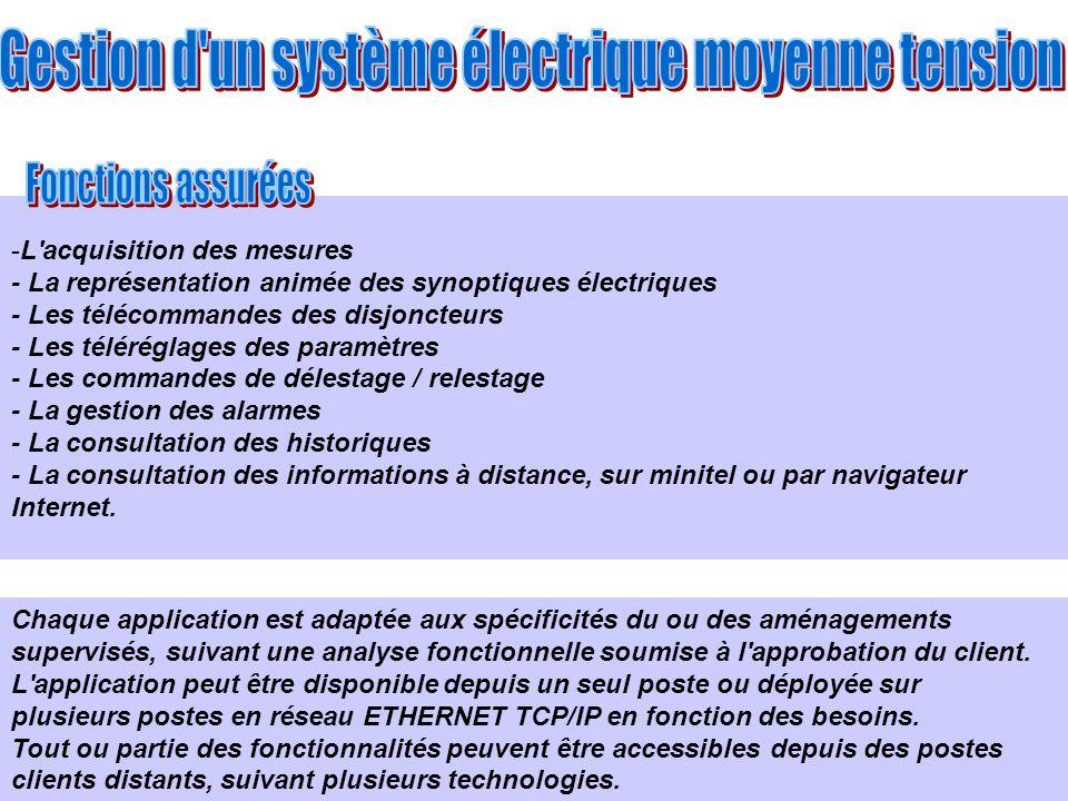 -L'acquisition des mesures - La représentation animée des synoptiques électriques - Les télécommandes des disjoncteurs - Les téléréglages des paramètr