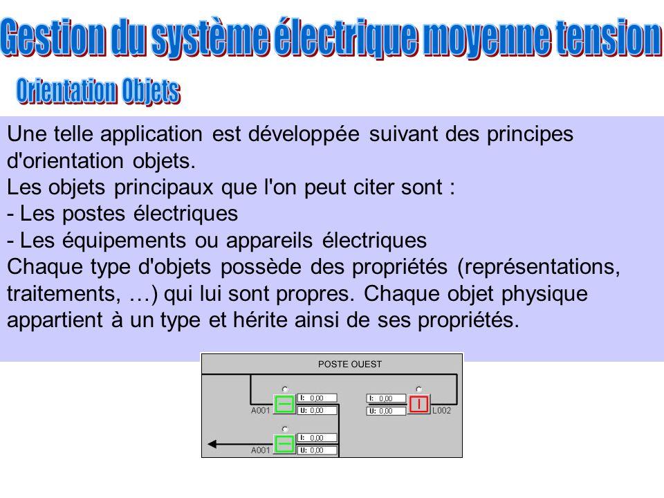 Une telle application est développée suivant des principes d'orientation objets. Les objets principaux que l'on peut citer sont : - Les postes électri
