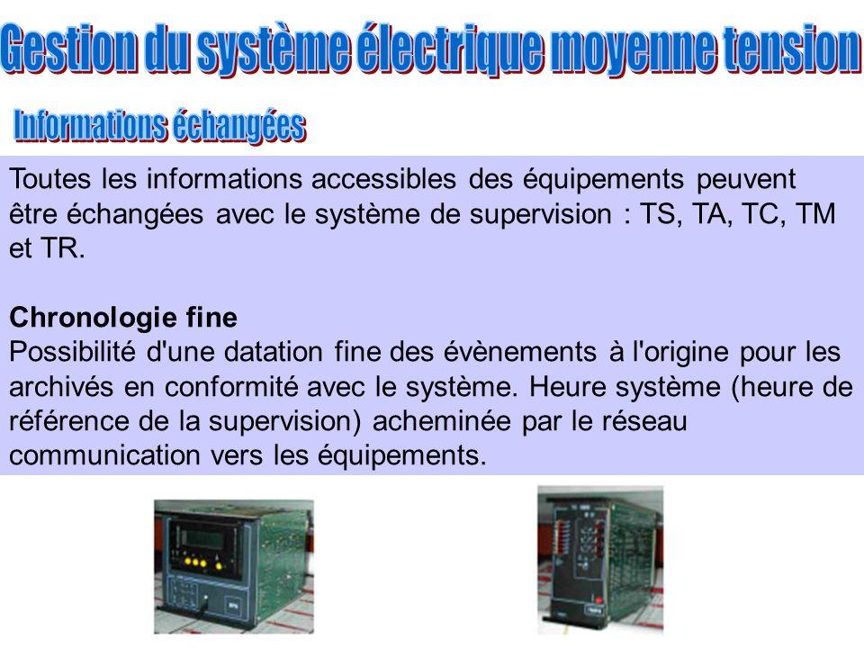 Toutes les informations accessibles des équipements peuvent être échangées avec le système de supervision : TS, TA, TC, TM et TR. Chronologie fine Pos