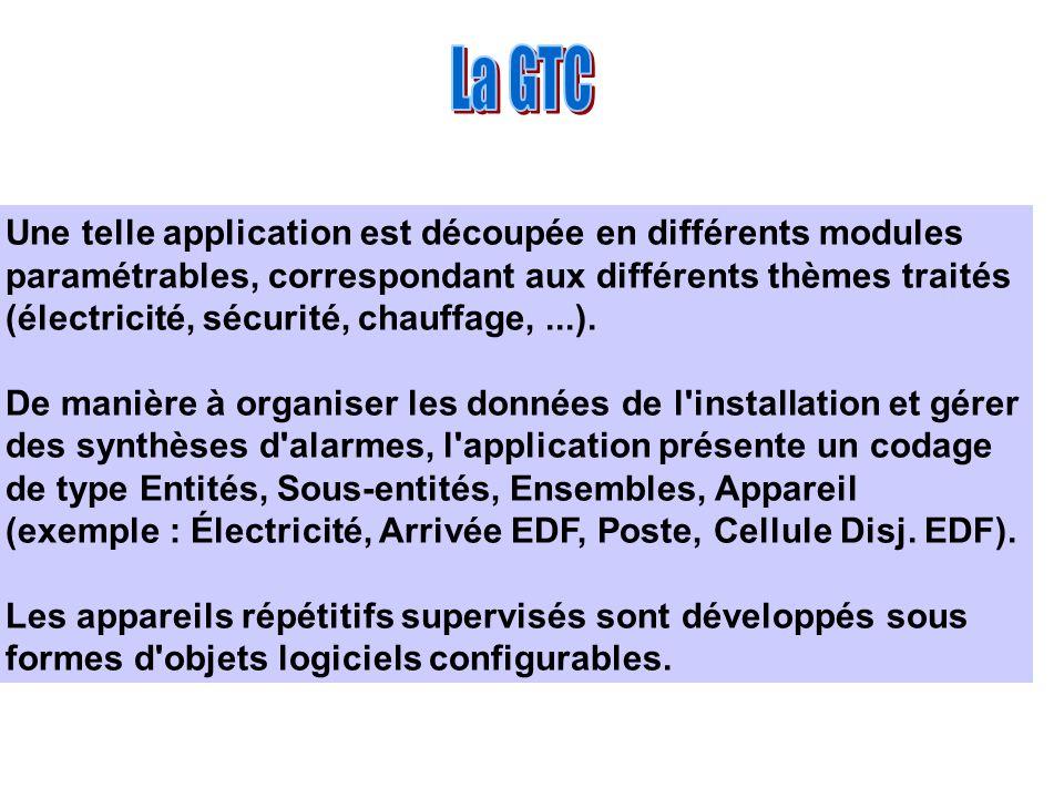 Une telle application est découpée en différents modules paramétrables, correspondant aux différents thèmes traités (électricité, sécurité, chauffage,