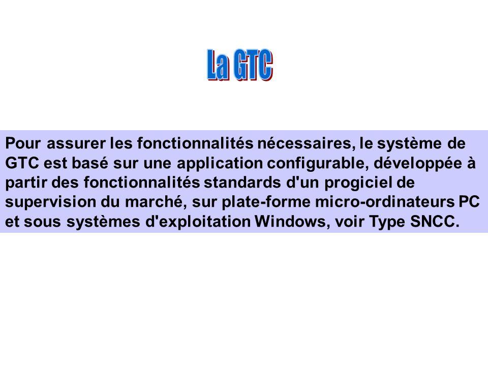Pour assurer les fonctionnalités nécessaires, le système de GTC est basé sur une application configurable, développée à partir des fonctionnalités sta