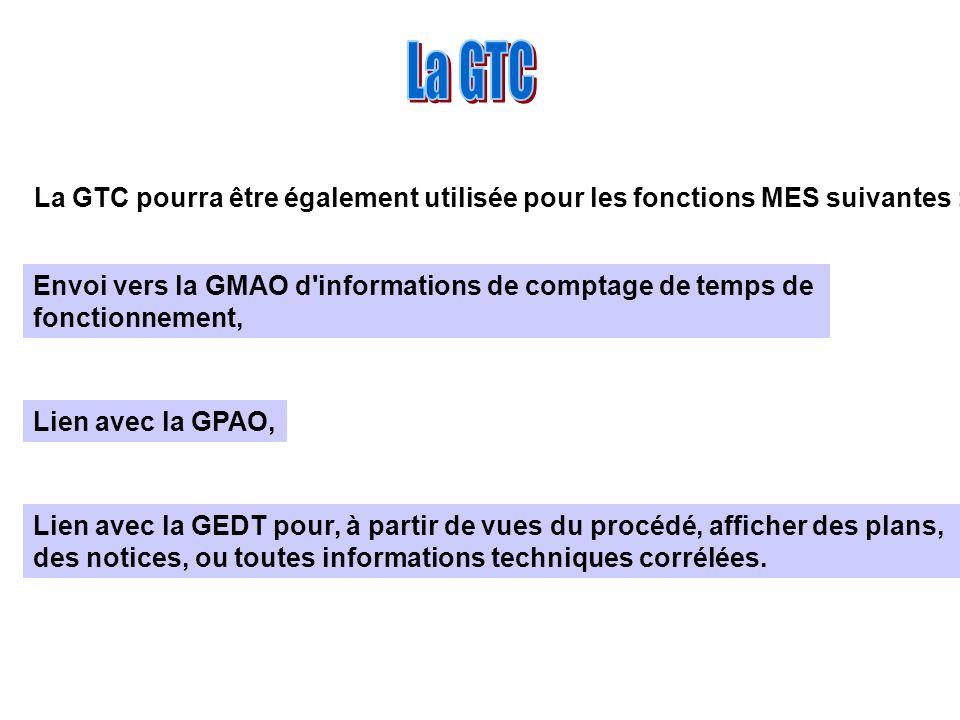 La GTC pourra être également utilisée pour les fonctions MES suivantes : Envoi vers la GMAO d'informations de comptage de temps de fonctionnement, Lie