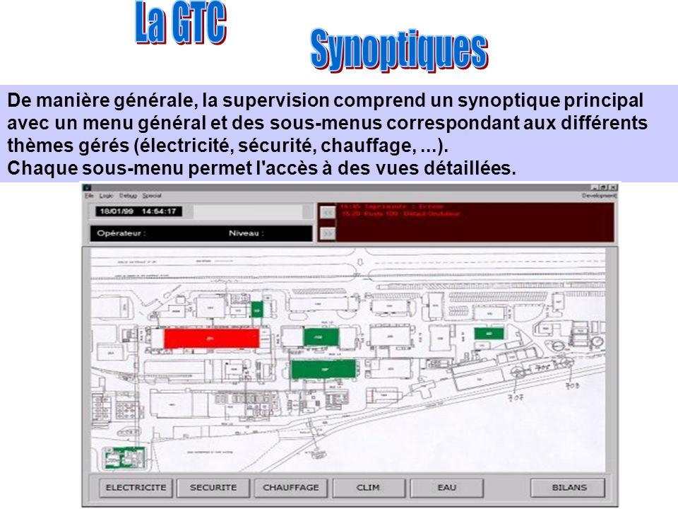 De manière générale, la supervision comprend un synoptique principal avec un menu général et des sous-menus correspondant aux différents thèmes gérés