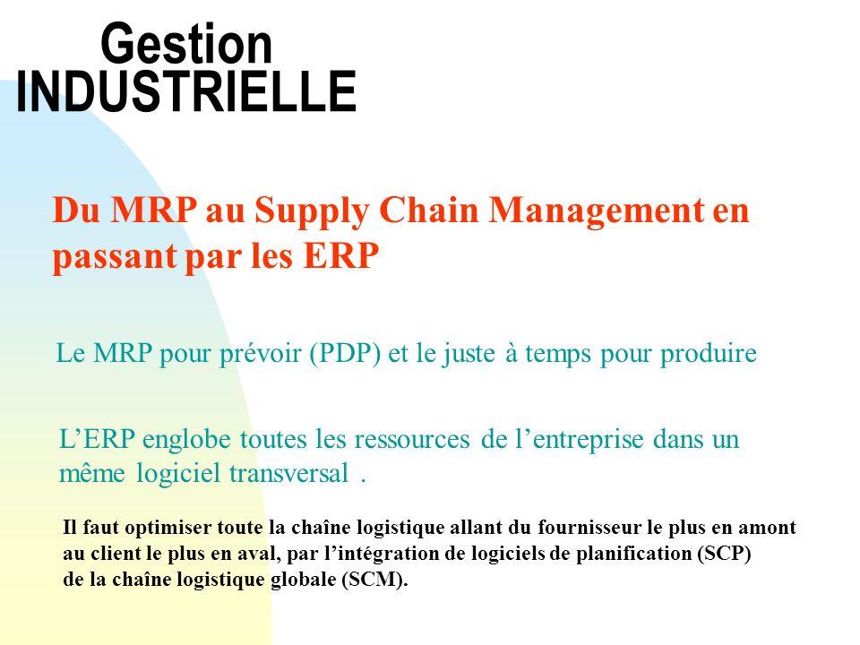 Gestion INDUSTRIELLE Du MRP au Supply Chain Management en passant par les ERP Le MRP pour prévoir (PDP) et le juste à temps pour produire LERP englobe