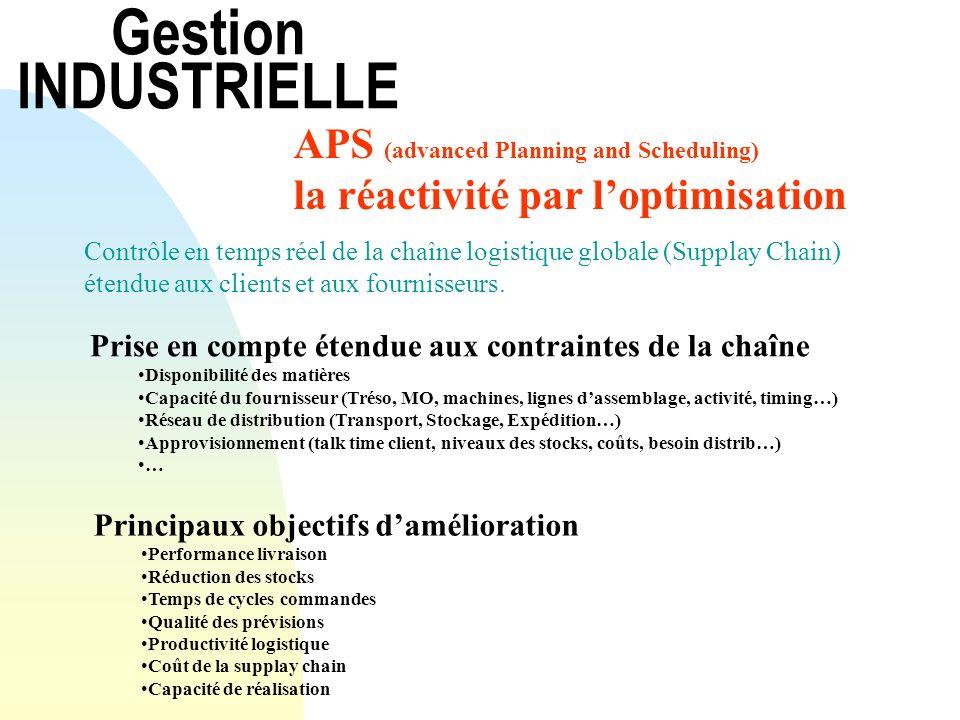 Gestion INDUSTRIELLE APS (advanced Planning and Scheduling) la réactivité par loptimisation Contrôle en temps réel de la chaîne logistique globale (Su