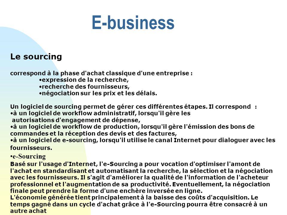 E-business Le sourcing correspond à la phase d'achat classique d'une entreprise : expression de la recherche, recherche des fournisseurs, négociation