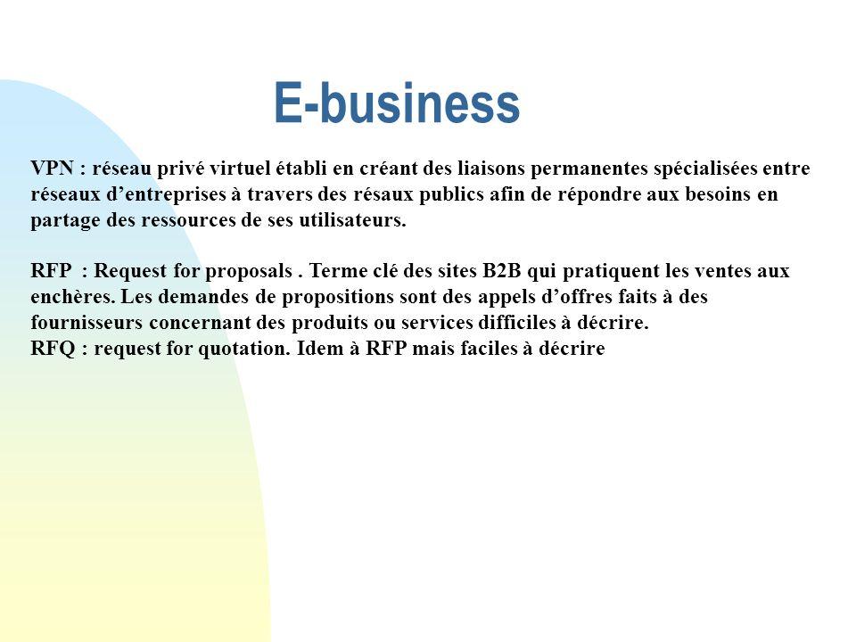 E-business VPN : réseau privé virtuel établi en créant des liaisons permanentes spécialisées entre réseaux dentreprises à travers des résaux publics a