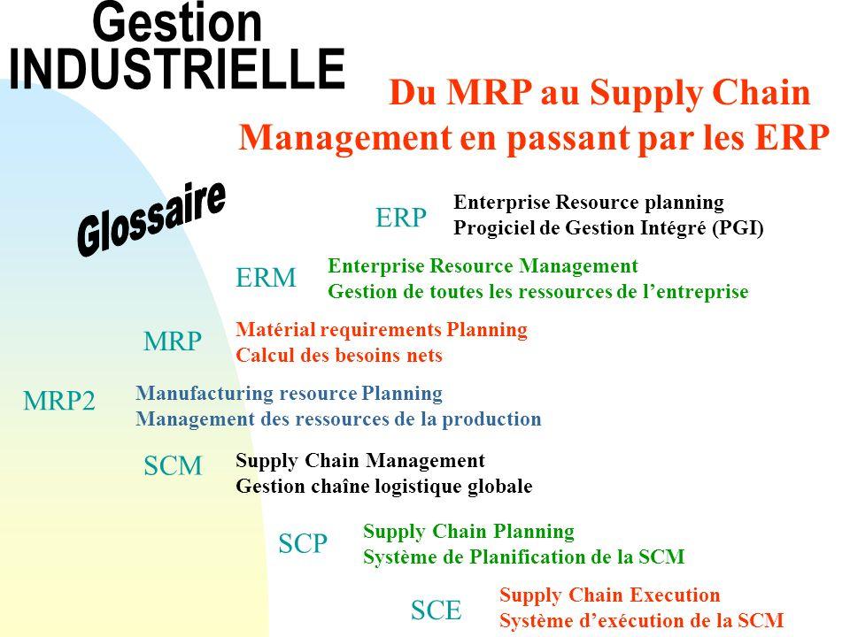 Gestion INDUSTRIELLE Du MRP au Supply Chain Management en passant par les ERP Le MRP pour prévoir (PDP) et le juste à temps pour produire LERP englobe toutes les ressources de lentreprise dans un même logiciel transversal.